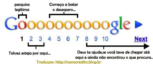 google pages Interpretando o resultado das pesquisas do Google.