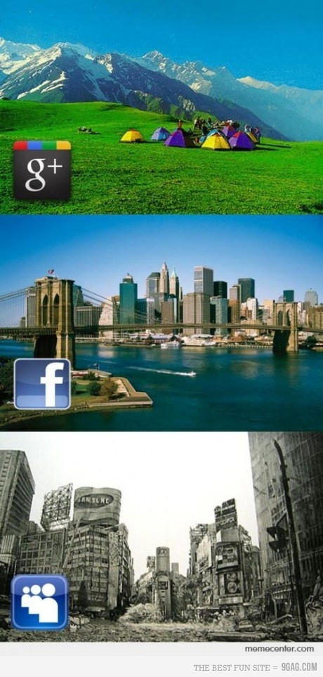 Redes Sociais:Google+ vs Facebook vs Myspace