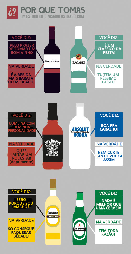 Humor: o que seu tipo de bebida diz sobre você…