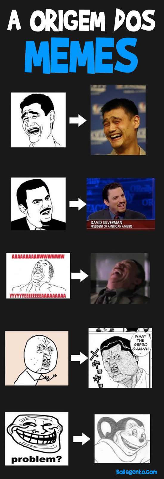 a origem dos memes Trollface, Fuuu, Forever alone: afinal, como surgiram e o que significam os chamados memes da internet?